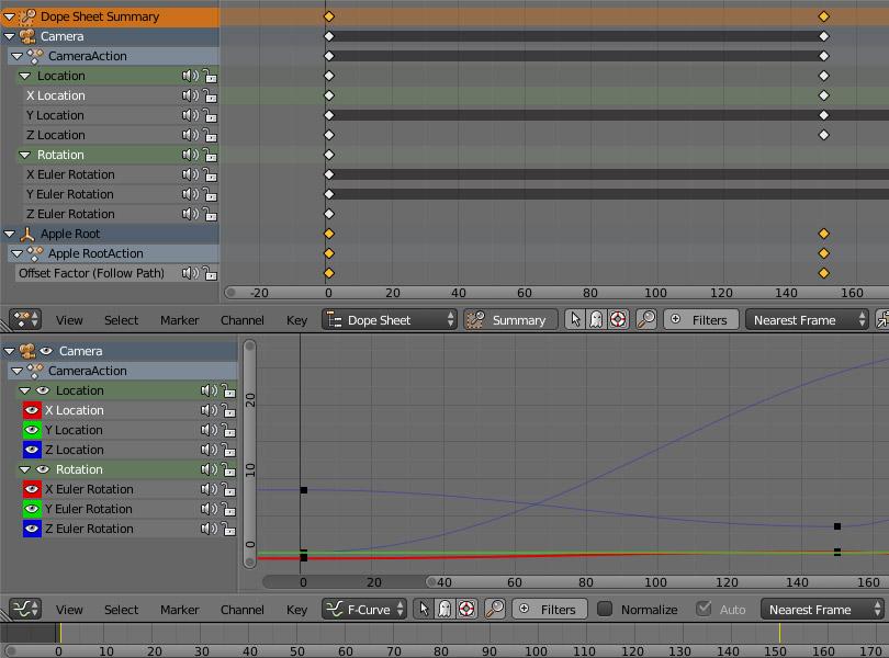 Окна Dope Sheet и Graph Editor в Blender