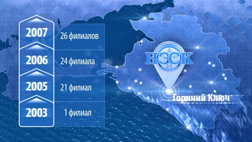 Инфографика для фильма «НЭСК»
